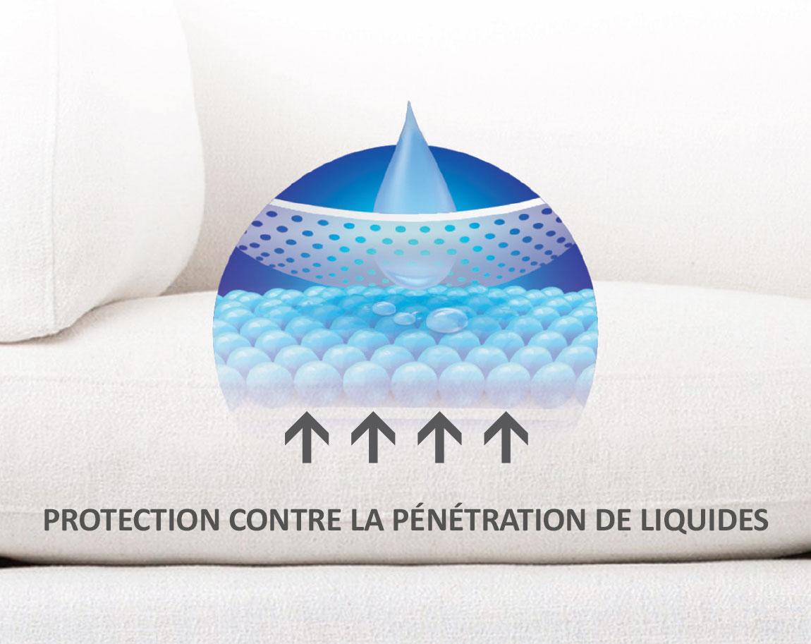 M-PROTECT - Protection contre la pénétration de liquides